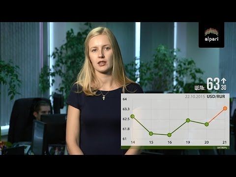 Цель по доллару — 63.50 рубля