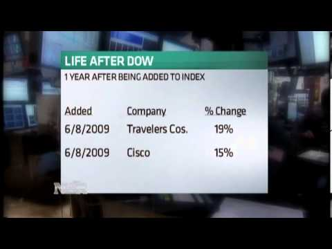 Big Changes in the Dow Jones Industrial Average (9/10/13)