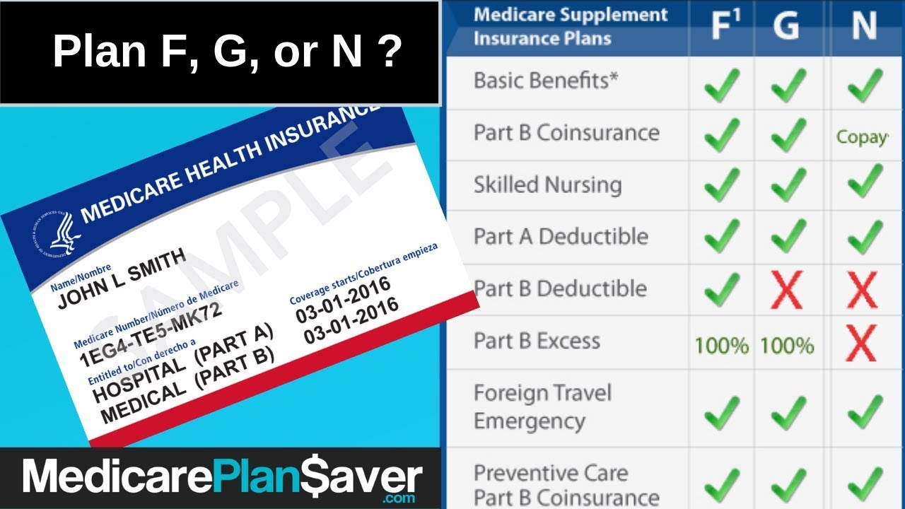 Is Medicare Supplement Plan F Going Away? What About Plan ...