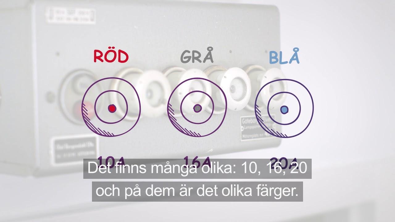 Helt nya Så byter du själv säkringar i proppskåpet - Stena Fastigheter LI-31