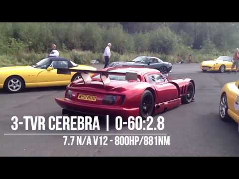TOP 10 Fastest ACCELERATING RWD