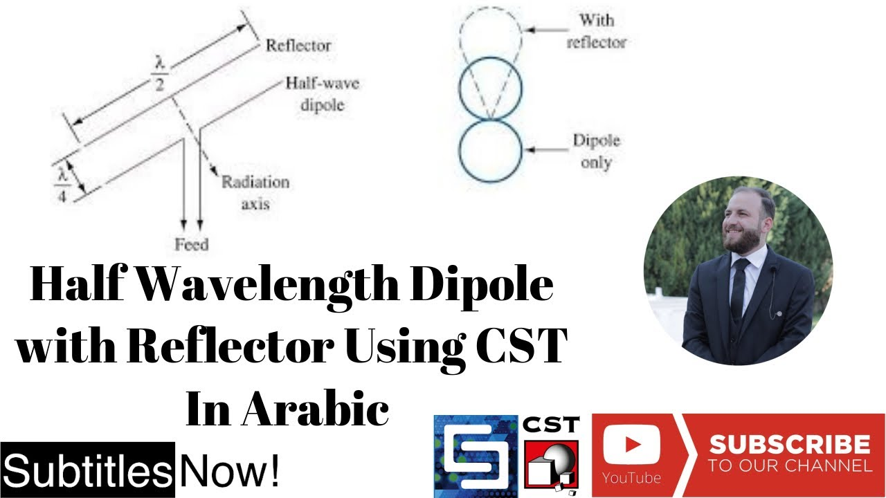 Tutorial 4 - Half Wavelength Dipole with Reflector Using CST