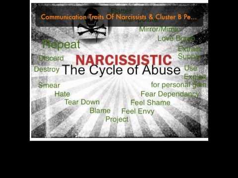 Traits of abusive man