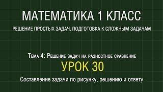 Математика 1 класс. Урок 30. Составление задачи по рисунку, решению и ответу (2012)