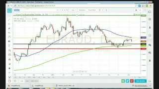 Forex Price Action Swing Trading Review, May 6, 2014 (2 Orders Placed)