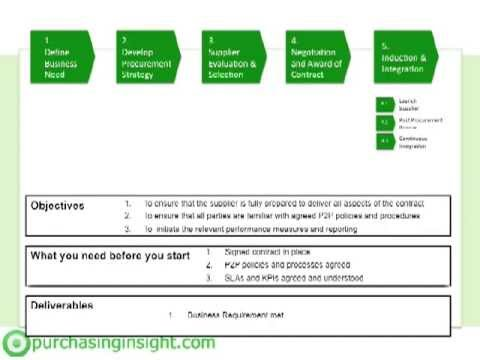 Logistics    Procurement Process by Purchasing Insight