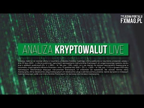 Analiza kryptowalut LIVE | Najbliższe wsparcie na bitcoinie | Bitcoin, Ethereum, Bitcoin Cash