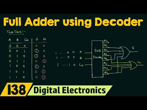 Full Adder Implementation using Decoder - YouTube
