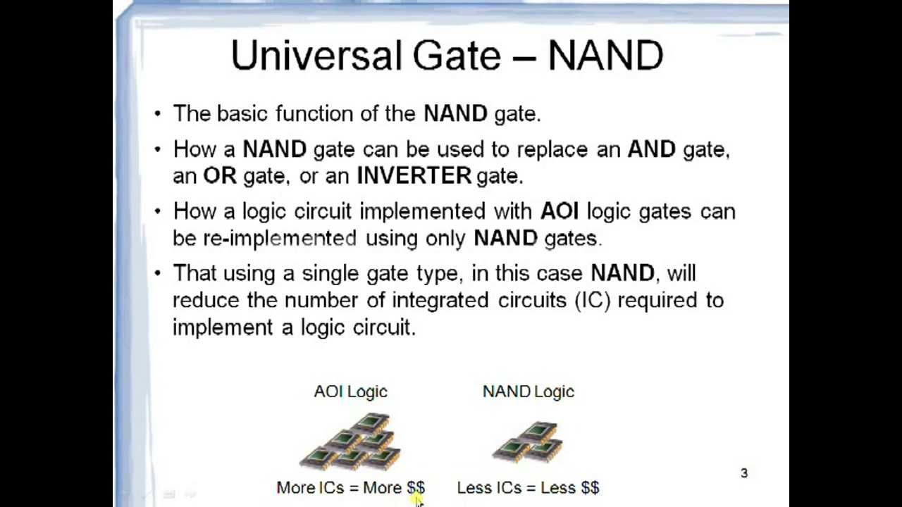 Gate Level Minimization Tutorial Part 4 Digital Logic And Design Integrated Circuit Ic Basic