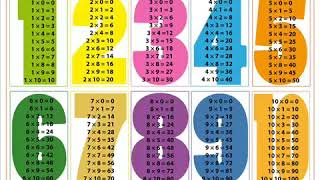 Las tablas de multiplicar del 1 al 10 con Juan Pesta簽as
