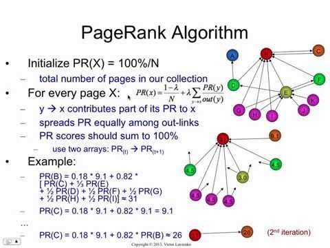 PageRank algorithm: how it works