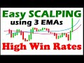 Forex Scalping Strategy using 3 EMAs  BEGINNER EASY ...