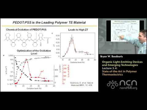 nanoHUB-U Organic Electronic Devices L5.4: Photovoltaic & Emerging Devices: Polymer Thermoelectrics