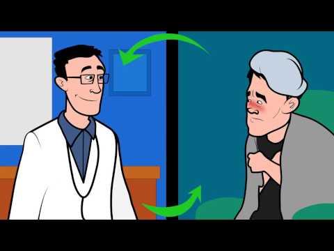 Go Telecare Medical Billing (Platinum Video)