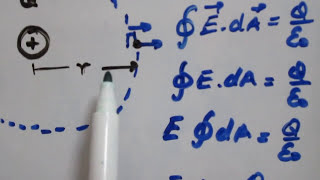 Ley de Gauss - Campo Eléctrico