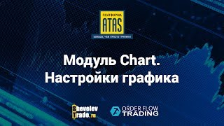 Платформа ATAS | Урок 7. Модуль Chart. Настройки графика