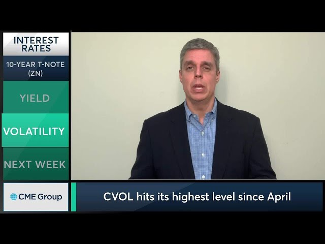February 26 Bonds Commentary: Todd Colvin