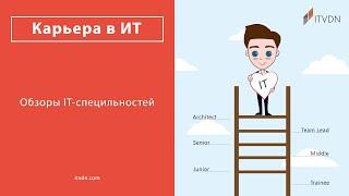 видео Требования к должности системный администратор