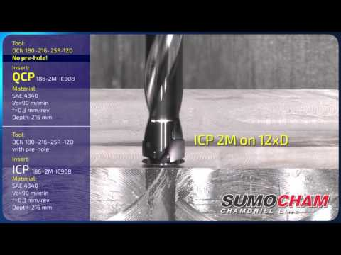 ISCAR QCP 2M New SUMOCHAM insert