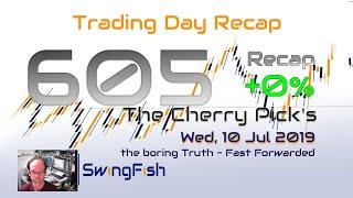 Forex Trading Day 605 Recap [+0%]