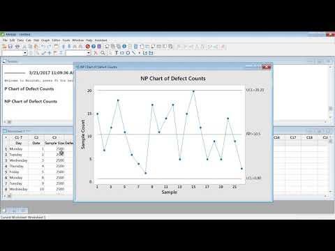 Cara Membuat P Chart Di Minitab