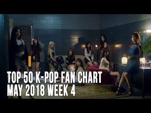 Top 50 K-Pop Songs Chart - May 2018 Week 4 Fan Chart