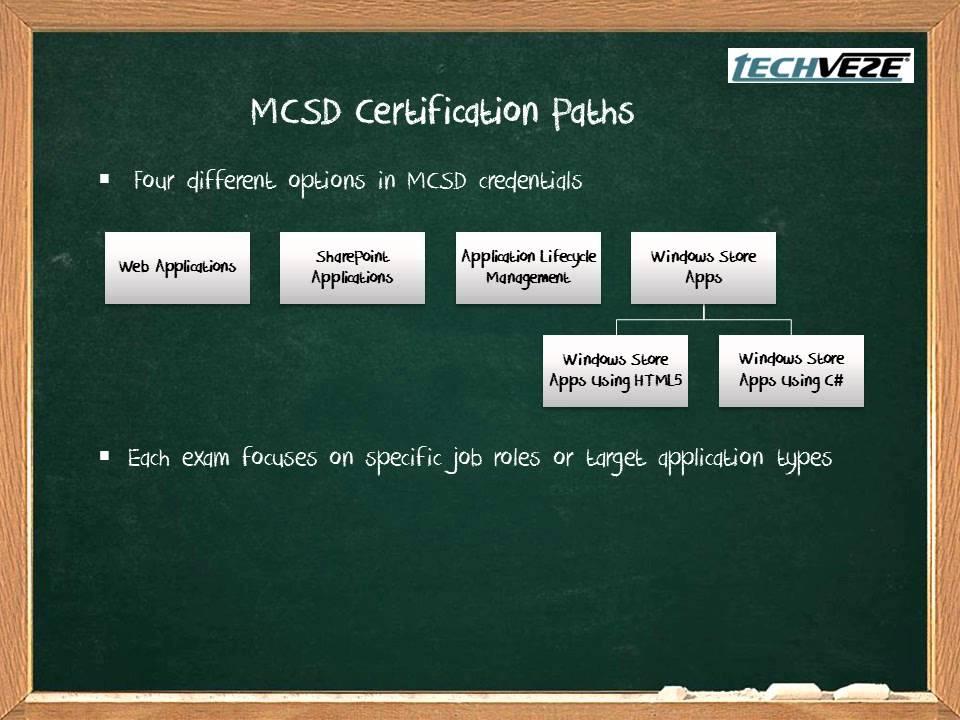 Microsoft Certified Solution Developer Mcsd Youtube