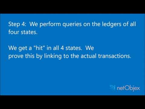Distributed Ledger: Asset Tracing using Distributed Ledger/Blockchain Search