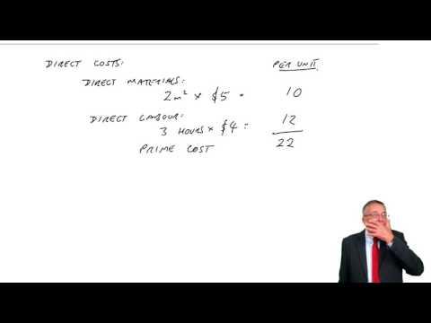 CIMA BA2 Cost Classification And Behaviour
