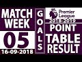 ENGLISH PREMIER LEAGUE 2018/19 | Matchweek 05 | Results, Goals , Point Tables