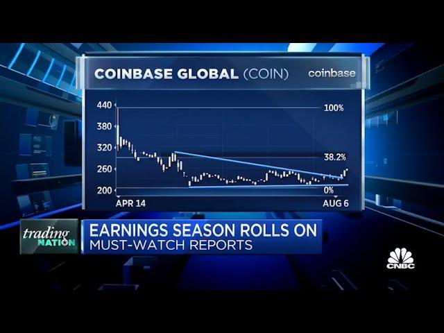 Coinbase Ahead Of Earnings