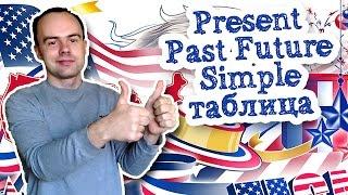 Present Past Future Simple таблица простых времен в английском языке