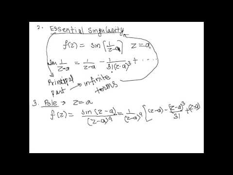 Zeros , Singularities and Poles of an analytic function
