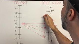 Does TALENT beat HARD WORK? Psychology of sport performance