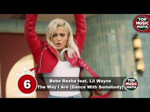 Top 10 Songs Of The Week - June 17, 2017 (Your Choice Top 10)