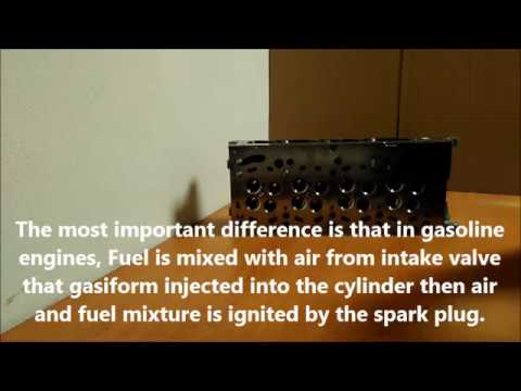 How to work Diesel and Gasoline Cylinder Heads or Engines