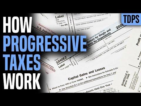 ANALYSIS: Progressive vs Regressive Taxes