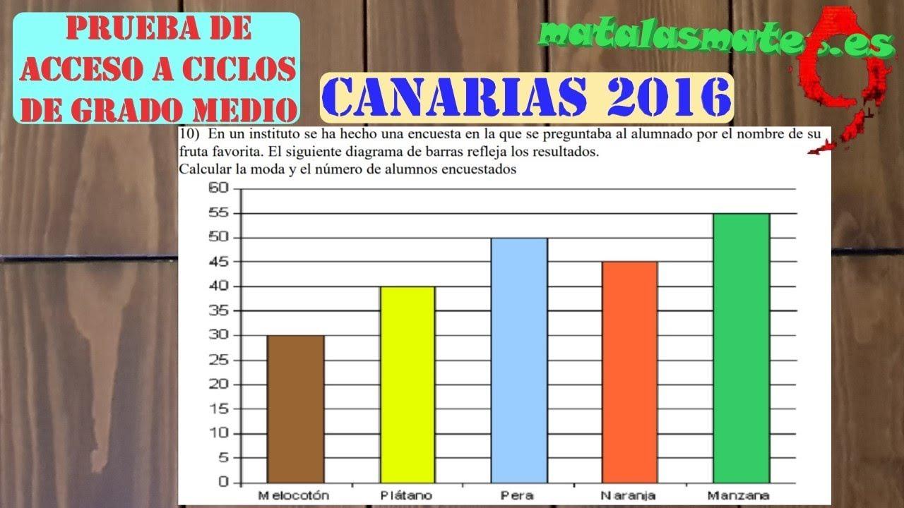 Prueba Acceso Grado Medio Canarias 2016 Estadística