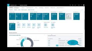 Dynamics 365 Business Central: Intercompany Transactions