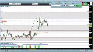 Aud Usd Forex Live Price Action Trade 5 Minute Timeframe - Zone Trader 24th Nov