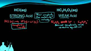 Chemistry 12.4 Strength of Acids and Bases