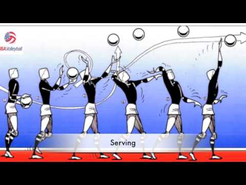 PE- Volleyball Skills - YouTube