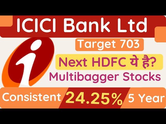 ICICI Bank stock analysis today  fundamental analysis ICICI Bank next target 703 @financehelpinhindi