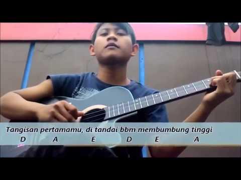Chord song Iwan Fals - Galang Rambu Anarki #Tebayoll