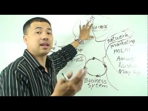 3 Hệ Thống Kinh Doanh Nổi Tiếng Nhất - By Tai Duong