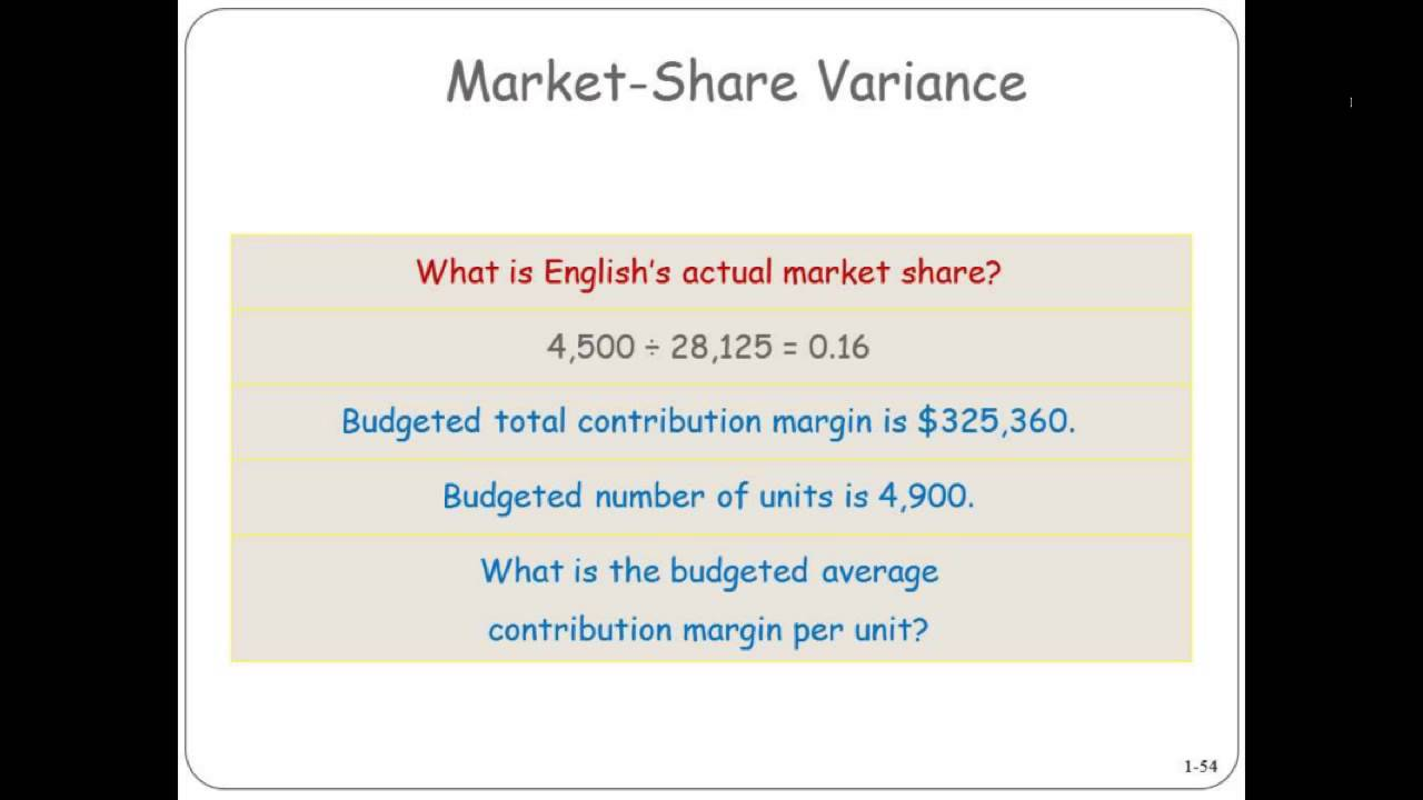 market share variance