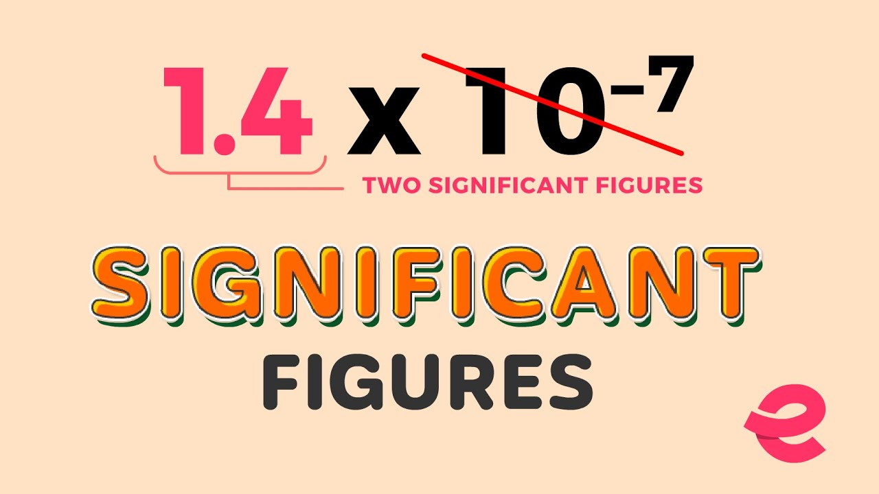 What are Significant Figures? | Physics | Extraclass.com