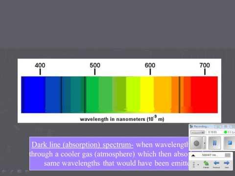 2 Stellar Spectra