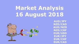 Forex Trading Analysis 16 August 2018 - Many Opportunities on Euro!