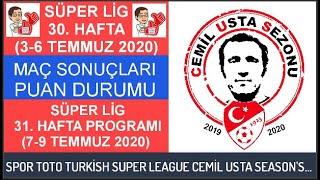 SÜPER LİG 30. HAFTA MAÇ SONUÇLARI–PUAN DURUMU-31. HAFTA PROGRAMI 19-20, Turkish Super LeagueWeek 30
